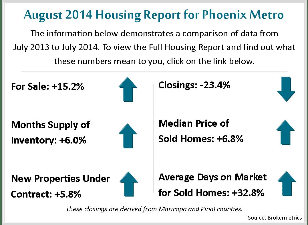 August Arrows Market Report 2014